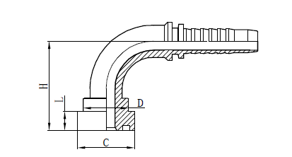 اتصالات شیلنگ 4SH طراحی