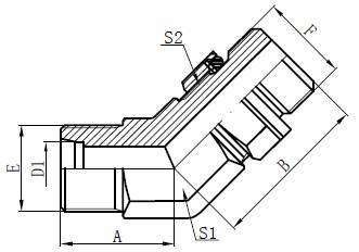 طراحی شکلگیرهای فلزی قابل تنظیم
